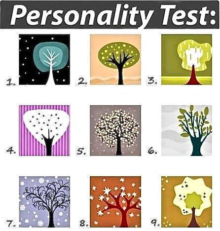 Exercise: pictorial personality test